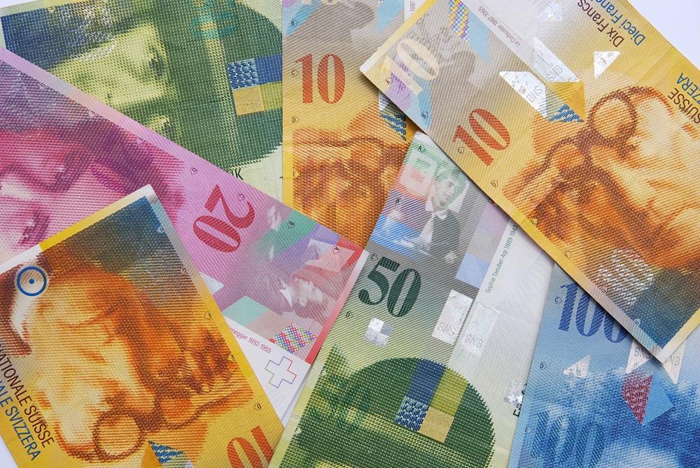 kredyt franki